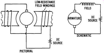 Series wound dc motor wiring diy enthusiasts wiring diagrams electrical power conversion systems mechanical systems part 1 rh industrial electronics com 3 phase dc motor series wound dc motor wiring swarovskicordoba Choice Image