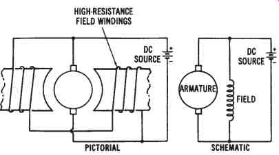 epst 3e_14_6 electrical power conversion systems mechanical systems (part 1) shunt wound dc motor wiring diagram at aneh.co