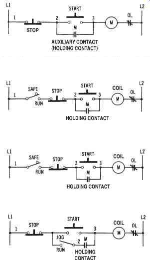 epst 3e_16_1 4 operational power control systems start stop jog motor starter wiring diagram at creativeand.co