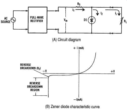 Direct Current Power Systems  part 2