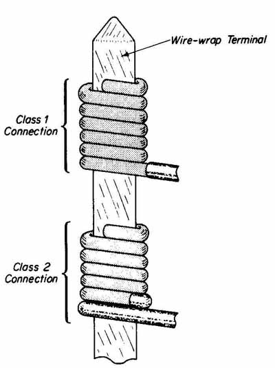 wire and interconnection techniques  part 2