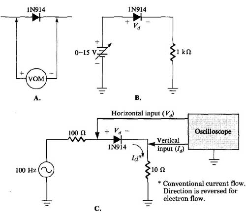 Pleasant Laboratory Experiments With Electronic Devices The Diode Wiring Cloud Geisbieswglorg