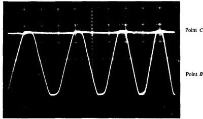 Laboratory Experiments with Electronic Devices--The Diode