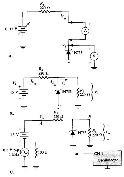 The Zener Diode and Voltage Regulation