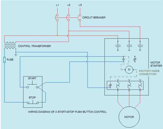 industrial motor control: general principles of motor control one line start stop wiring diagram #5