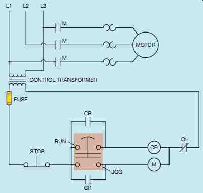 industrial motor control symbols and schematic diagrams start stop station wiring 14 run jog circuit using a push pull button