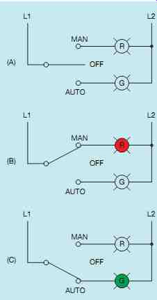 Industrial Motor Control: Symbols and Schematic Diagrams on