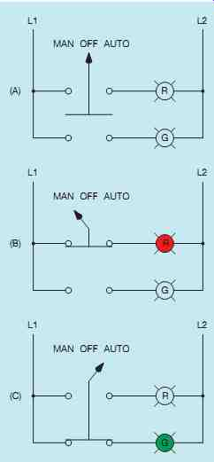 Industrial motor control symbols and schematic diagrams 32 the man off auto switch is often drawn in this manner asfbconference2016 Gallery
