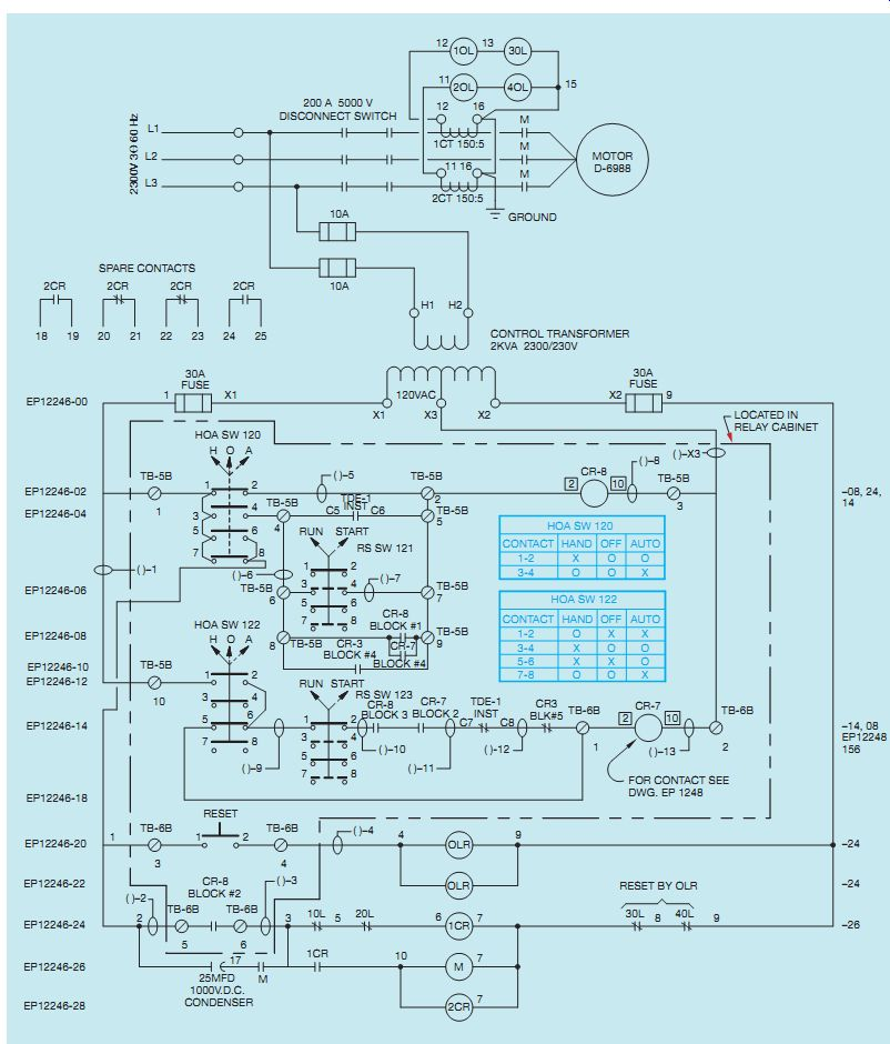 Reading Large Schematic Diagrams, How To Read Wiring Schematics For Dummies