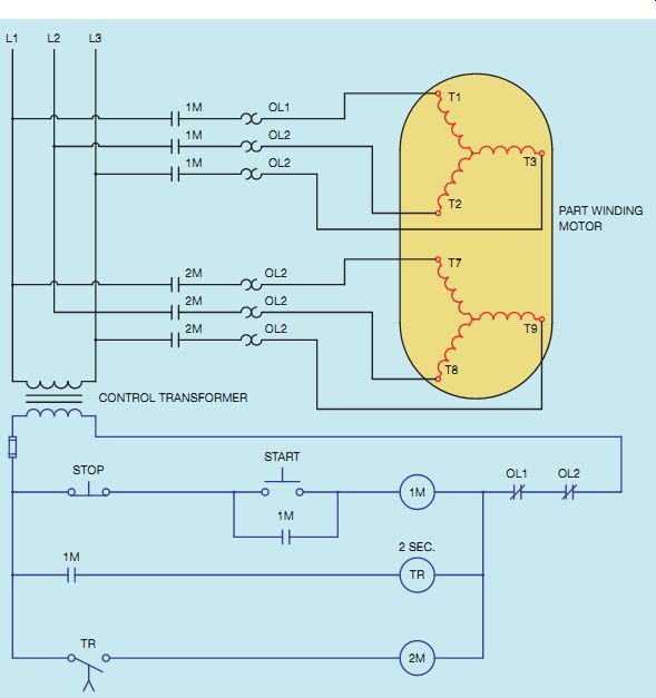 Part Winding Start Motor Wiring Diagram from www.industrial-electronics.com