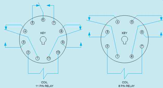 18 Connection Diagrams For 8 And 11 Pin Relays. 8 Pin Relay Wiring Diagram 12 Pin Relay Wiring Diagram 12 Pin
