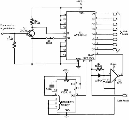 Uart Transmitter Circuit Diagram on online ups schematic diagram