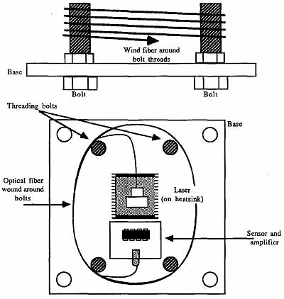 laser diode wiring diagram with Wiring Diagram Of A Seismograph on Wiring Diagram Of A Seismograph likewise 5132 Share Your Creativity Bike Modification 75 additionally Dc Voltage Regulator Wiring Diagram likewise Displacement Transducer Circuit Diagram in addition Burning Laser Circuit Diagram Pdf.