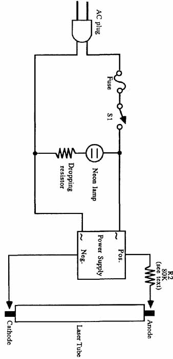 build a he ne laser experimenter s system wiring diagram for the laser head power supply beware of potentially lethal voltages throughout this circuit