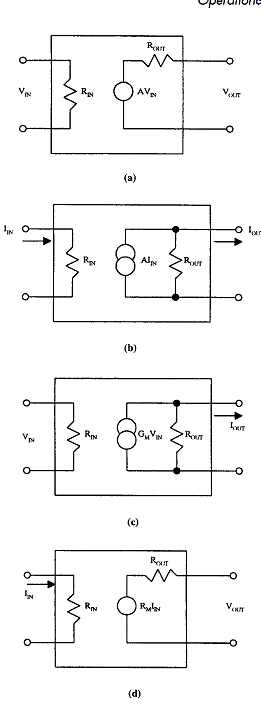 operational amplifiers  opamps   part 1
