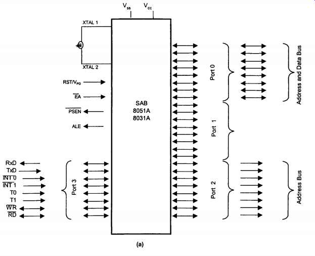 diagram of 8086 microprocessor pin intel microprocessor