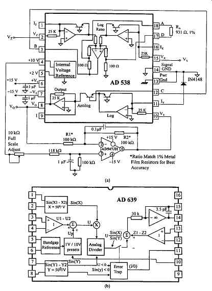 modern electronic component families
