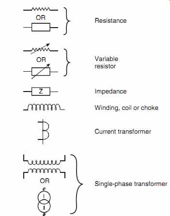 Industrial Electronics Troubleshooting--Devices, symbols, and circuits