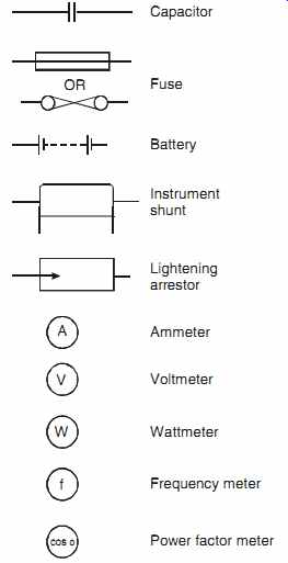 Relay Wiring Diagram Symbols from www.industrial-electronics.com