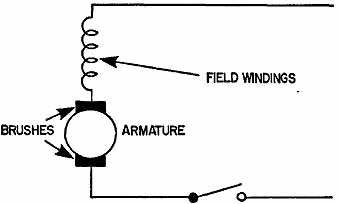 Types Of Armature Windings Part2 further bination Motor Starter Wiring Diagram likewise Calculator Ohmslaw furthermore Fan Cooled Motors in addition bination Motor Starter Wiring Diagram. on wiring diagram for three phase induction motor