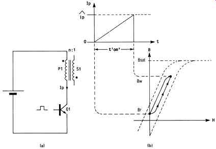 SMPS Design--Theory + Practice: MULTIPLE-OUTPUT FLYBACK