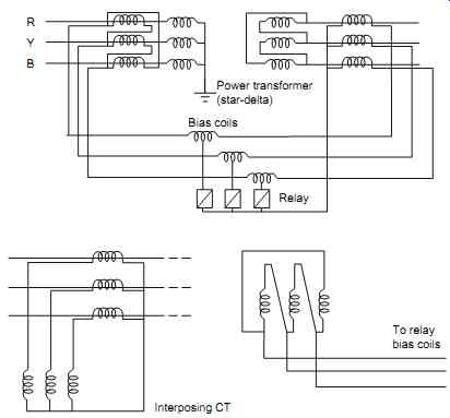 electrical transmission and distribution relay protection part 1 rh industrial electronics com