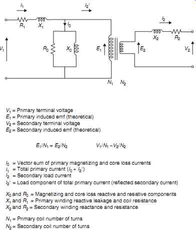 Electrical Transmission and Distribution--Power Transformers