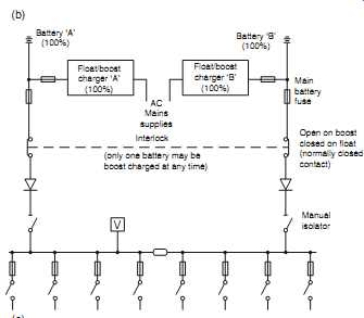 Substation Auxiliary Power Supplies (part 1) on wiring diagram for battery switch, power supply for battery charger, timer for battery charger, schematics for battery charger, wiring diagram for inverter charger, parts for battery charger, wiring diagram for cell phone charger, transformer for battery charger, wiring diagram for battery power, wiring diagram for usb charger, block diagram for battery charger, wiring diagram for electric bike battery,