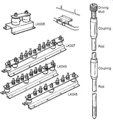 Electrical Transmission and Distribution--Earthing