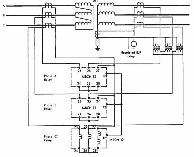 Industrial power transformers operation and maintenance part 6 112 typical connection diagram for mbch 12 relays protecting a dy 1 transformer with integral restricted ground fault relay gec measurements publicscrutiny Choice Image