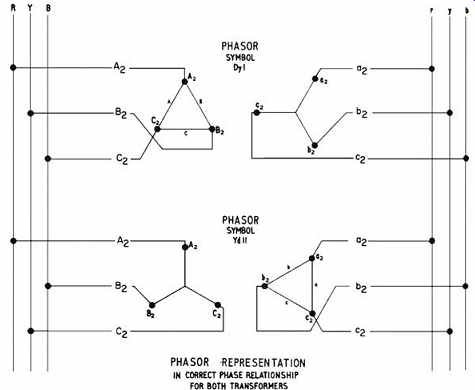 Industrial power transformers operation and maintenance part 4 fig 40 example of parallel operation of transformers in groups 3 and 4 the phasor diagram of the transformer dy1 is identical with fig ccuart Choice Image