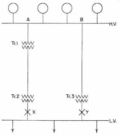 Industrial power transformers operation and maintenance part 4 fig 47 network layout ccuart Image collections
