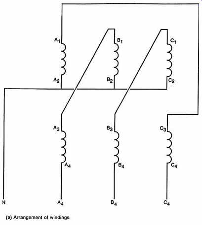 INTERCONNECTED STAR GROUNDING TRANSFORMERS