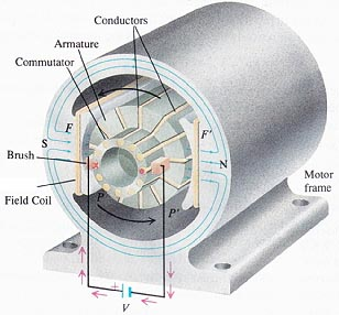 Dc Motor Schematic Diagram - Wiring Diagrams List on