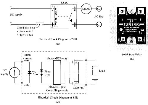 circuit isolation relays