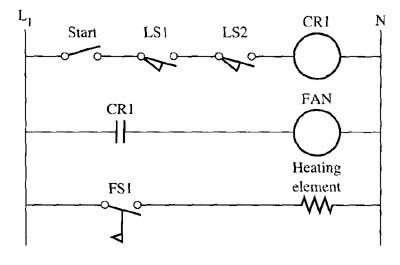 Solid state devices used in industrial logic circuits typical logic fig 1 relay logic circuit of a heating oven for a painting process ccuart Image collections