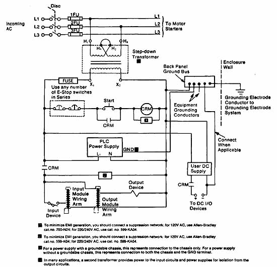 Wiring Input Switches And Output Devices To The Plc