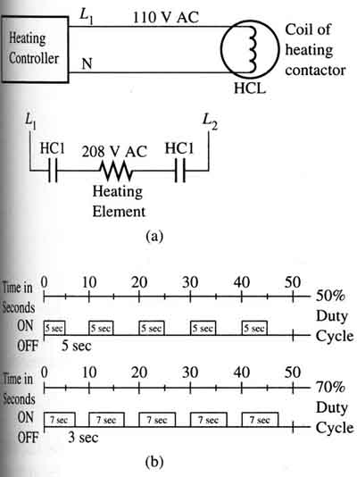 Example  Ratio Control For On  Off Heating Contactor
