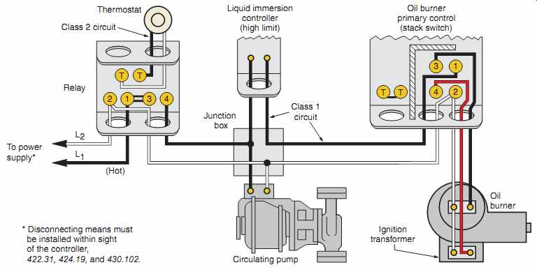 [DIAGRAM_1CA]  Gas and Oil Central Heating Systems | Wiring Diagram Oil Furnace |  | Industrial Electronics