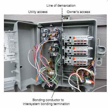 television, telephone, and low voltage signal systems [part 1]the telephone company installs the niu and connects the underground cable to the protector in the niu the utility installs the bonding