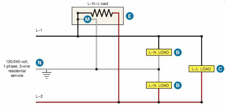 elec-wire-resid--17_4-6 And Tube Wiring Buried In Insulation on drywall and insulation, wire and insulation, ventilation and insulation, siding and insulation, heating and insulation,
