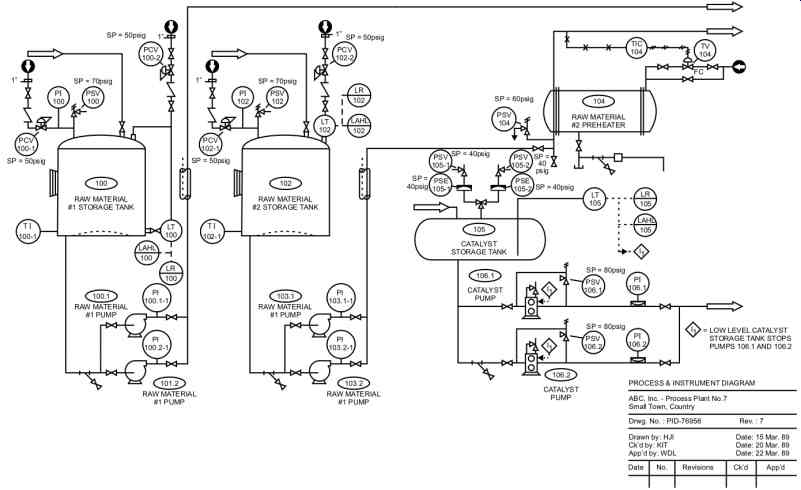 Piping And Instrumentation Diagram Smart Process Design 6940760