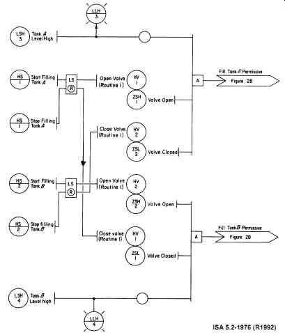 logic diagram isa wiring diagram dash isa 88 structure logic diagram isa 5 2 #1