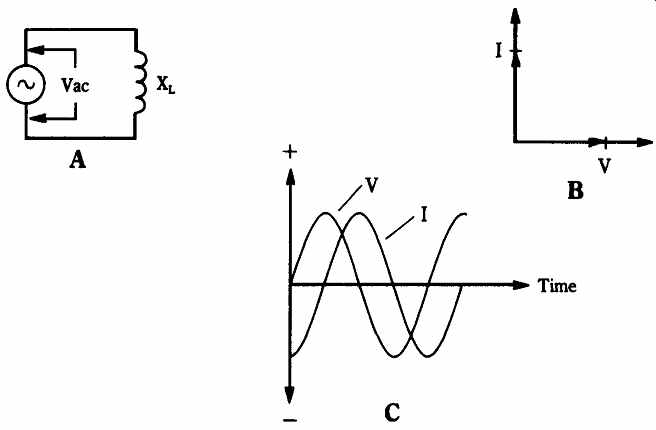 rf components and tuned circuits  part 1