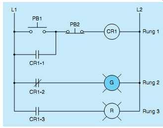 Plc Ic on Plc Ladder Logic Start Stop Push On Switches