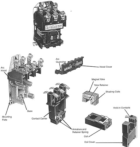 basic parts of a contactor Lighting Contactor Schematic Diagram