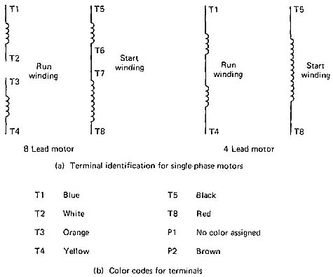 Terminal identification terminal identification color codes for single phase motors asfbconference2016 Images