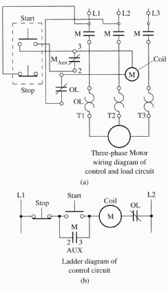 Three-Wire Control Circuit | With Start Stop Switch Wiring Diagram Aux Contacts |  | Industrial Electronics