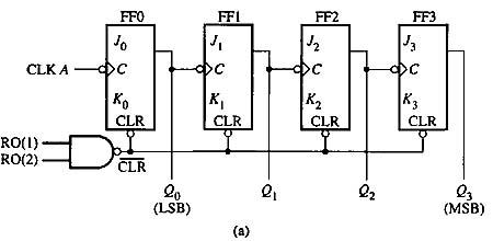 counters advanced solid state logic flip flops shift registers rh industrial electronics com
