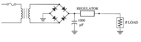 Schematic of a linear power supply.